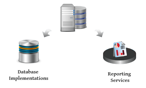 data basest-services