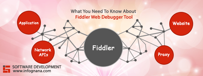 What You Need To Know About Fiddler Web Debugger Tool