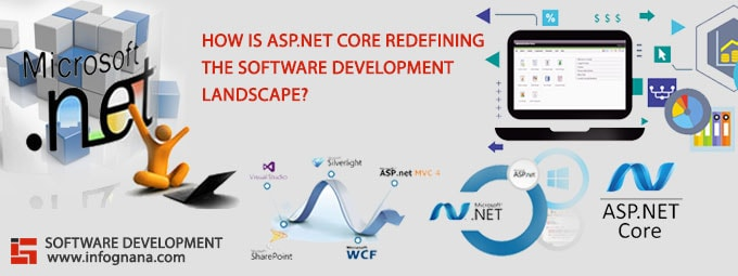 How is ASP.NET Core Redefining the Software Development Landscape?