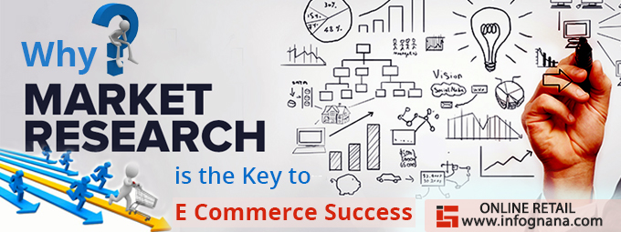 Ecommerce Catalog Management  Why Market Research Is The Key To E