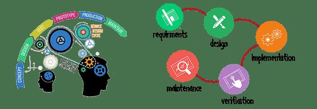 Single Page Web Apps