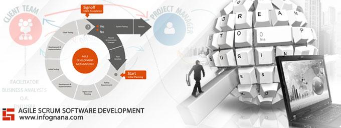 Offshore Software Development Dallas