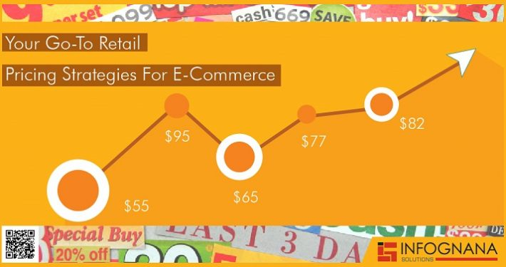 Your Go-To Retail Pricing Strategies For E-Commerce