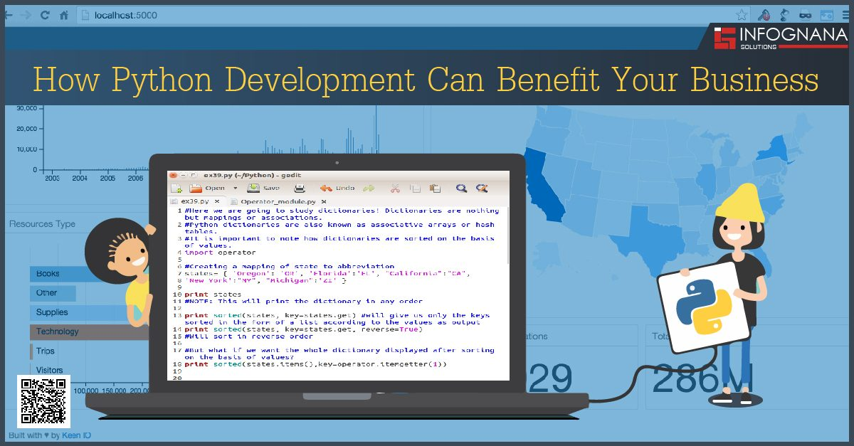 How Python Development Can Benefit Your Business