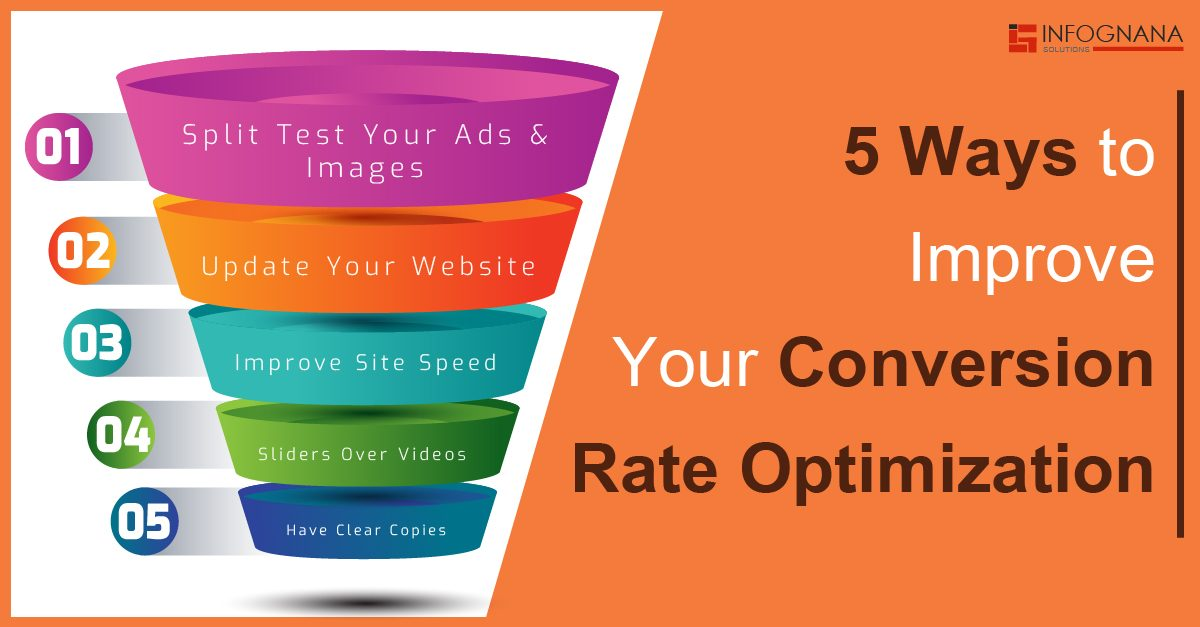 Improve Your Conversion Rate Optimization