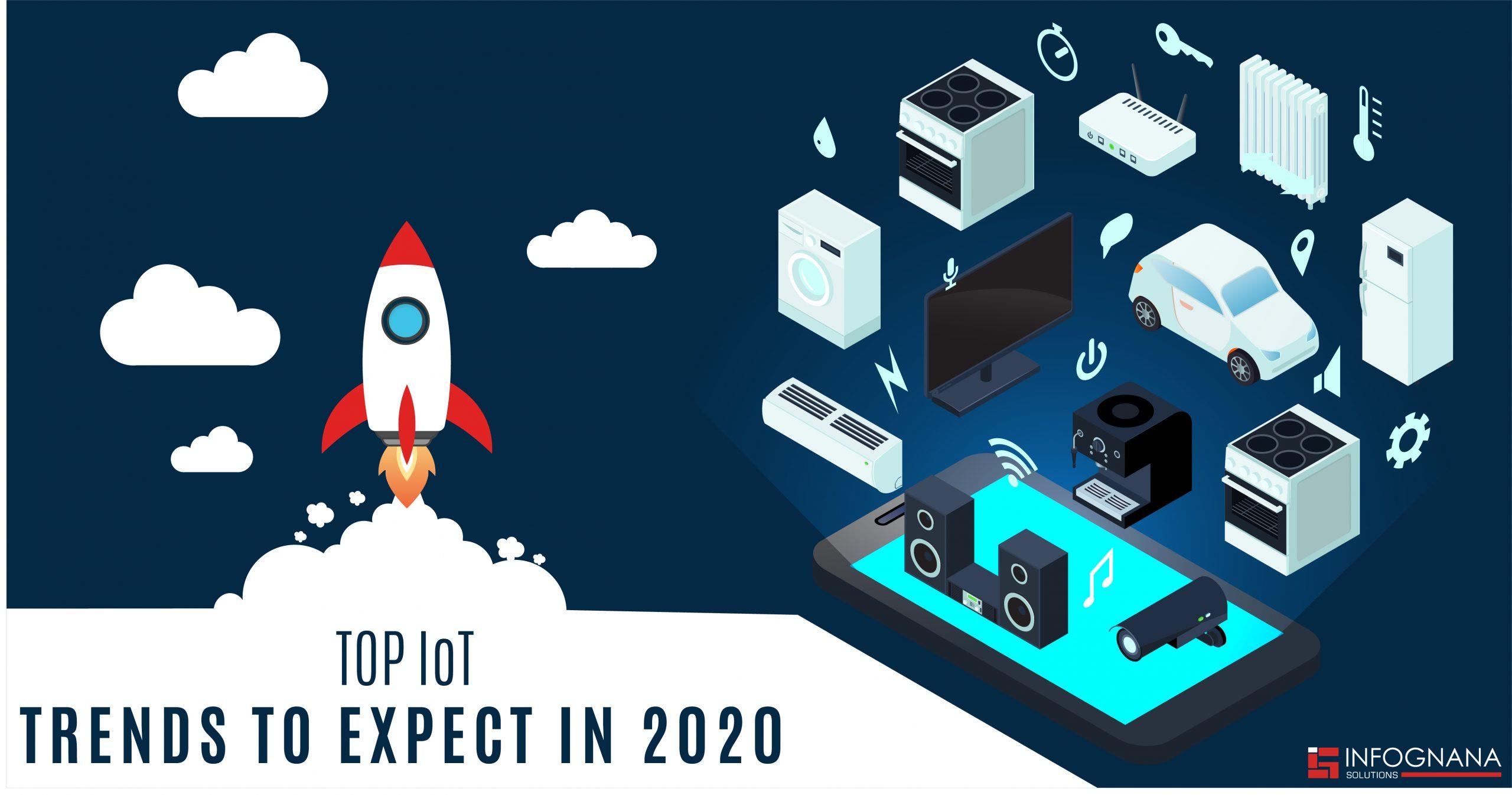Top IoT Trends in 2020
